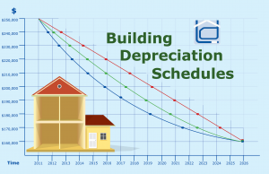 Depreciation-Graph-large